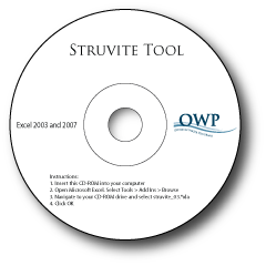 Struvite Precipitation Potential Calculation Tool